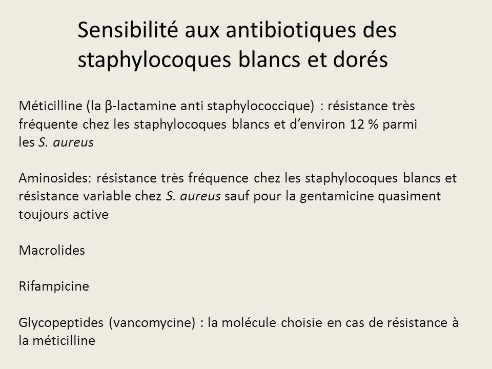 Sensibilité aux antibiotiques des staphylocoques blancs et dorés