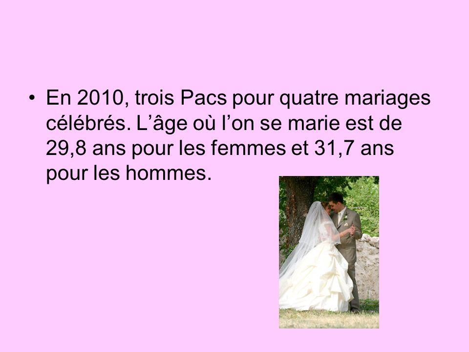 En 2010, trois Pacs pour quatre mariages célébrés