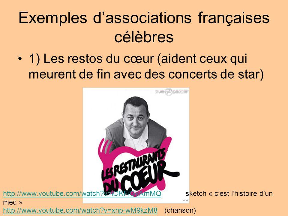 Exemples d'associations françaises célèbres