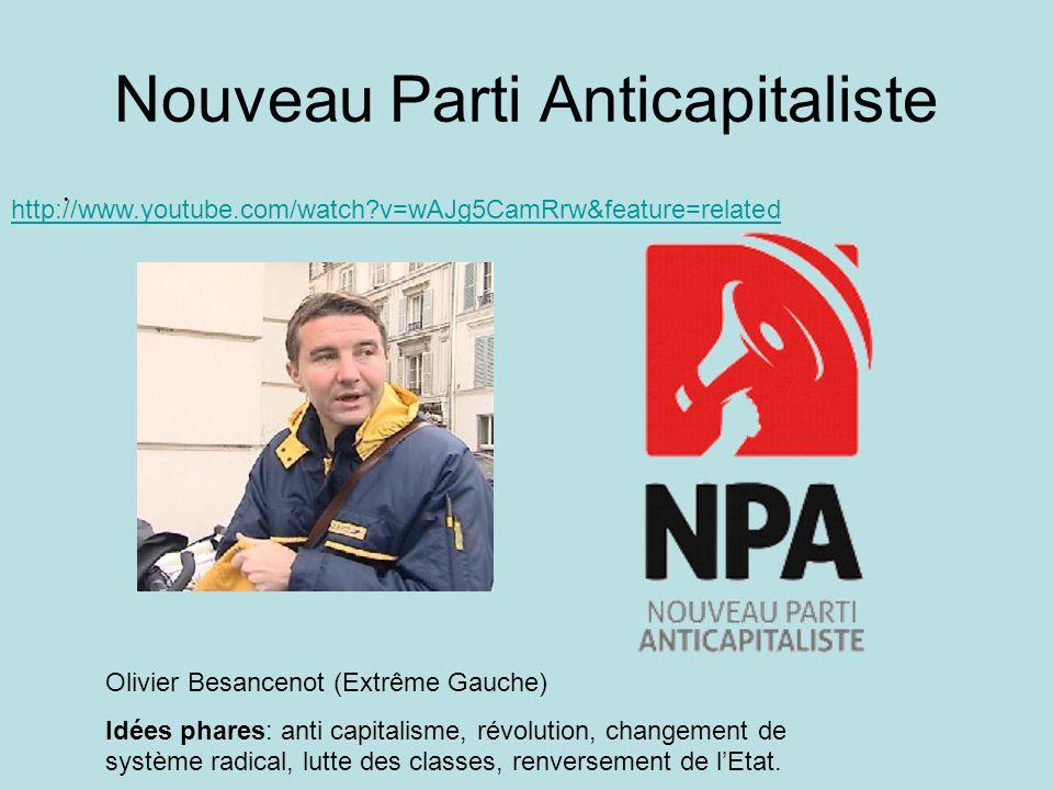 Nouveau Parti Anticapitaliste