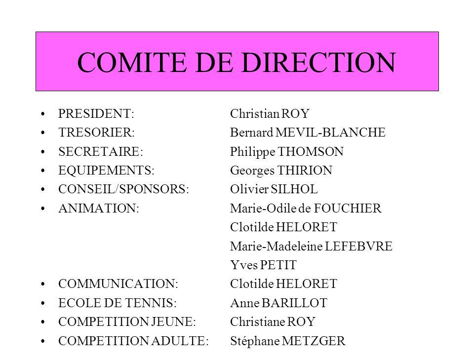 COMITE DE DIRECTION PRESIDENT: Christian ROY