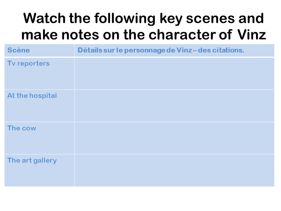 Watch the following key scenes and make notes on the character of Vinz