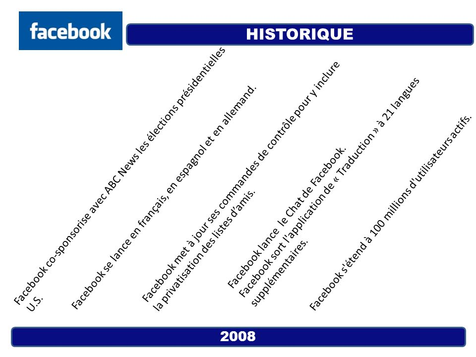 HISTORIQUE Facebook sort l application de « Traduction » à 21 langues supplémentaires. Facebook lance le Chat de Facebook.