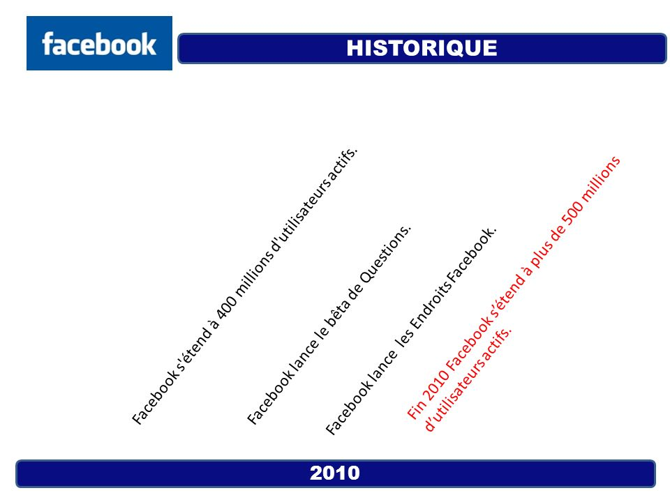 HISTORIQUE 2010 Facebook s étend à 400 millions d utilisateurs actifs.