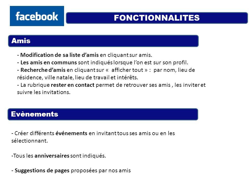 FONCTIONNALITES Amis Evènements