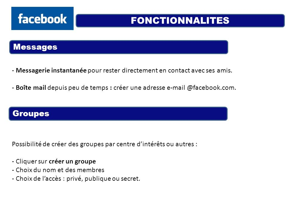 FONCTIONNALITES Messages Groupes