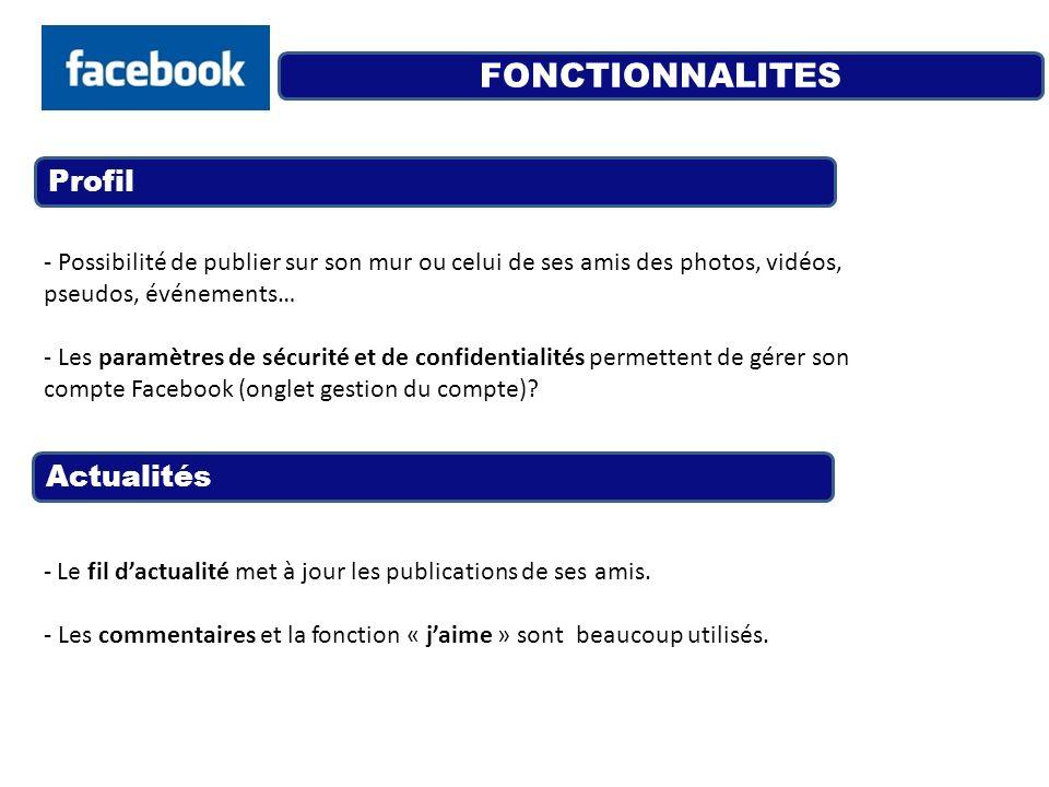 FONCTIONNALITES Profil Actualités