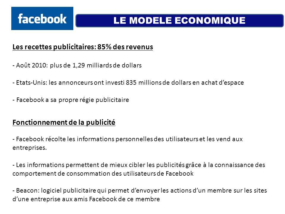 LE MODELE ECONOMIQUE Les recettes publicitaires: 85% des revenus
