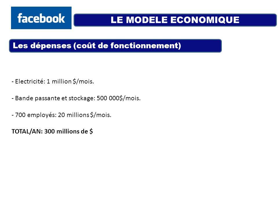 LE MODELE ECONOMIQUE Les dépenses (coût de fonctionnement)
