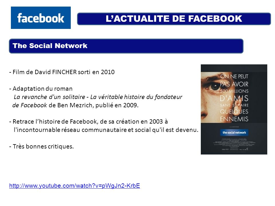 L'ACTUALITE DE FACEBOOK