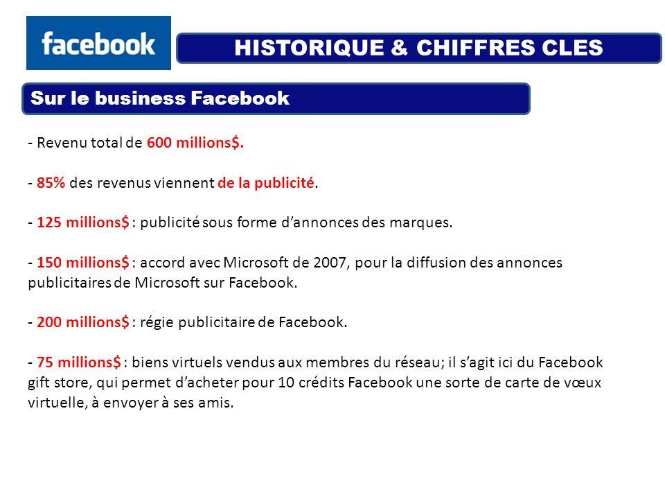 HISTORIQUE & CHIFFRES CLES