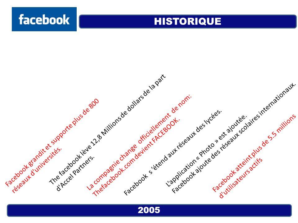 HISTORIQUE The facebook lève 12,8 Millions de dollars de la part d Accel Partners. Facebook ajoute des réseaux scolaires internationaux.