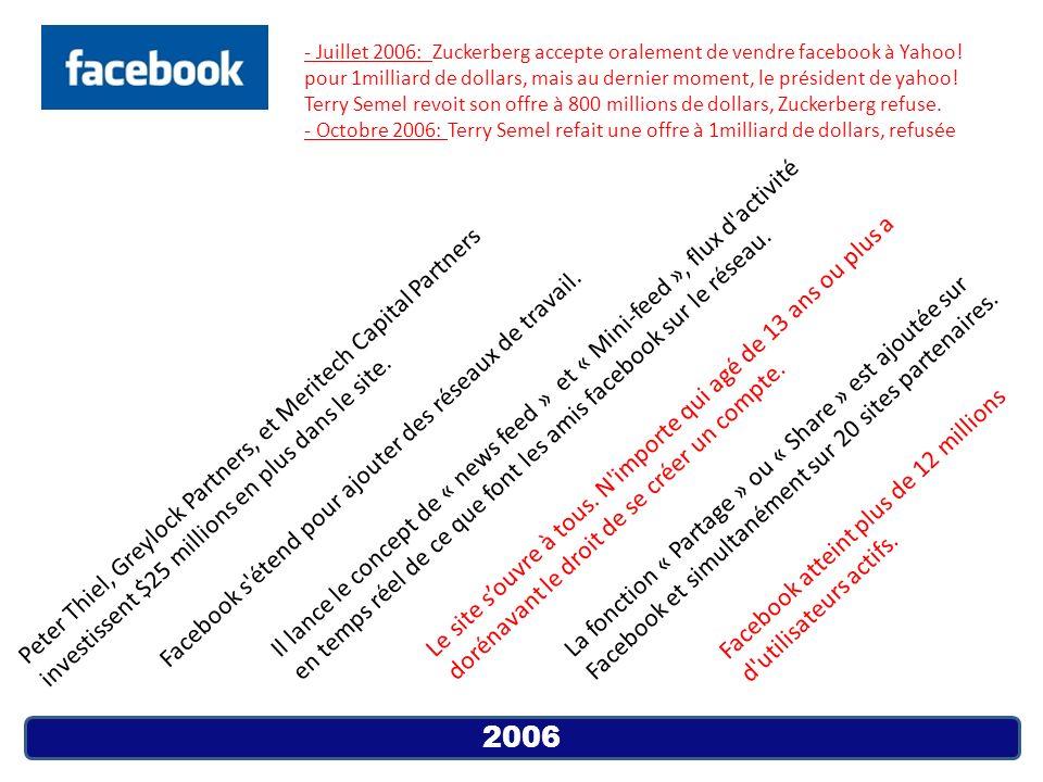 - Juillet 2006: Zuckerberg accepte oralement de vendre facebook à Yahoo! pour 1milliard de dollars, mais au dernier moment, le président de yahoo! Terry Semel revoit son offre à 800 millions de dollars, Zuckerberg refuse.