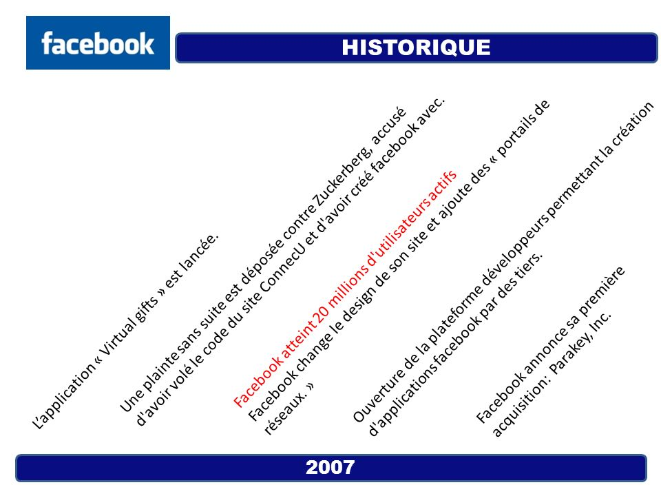 HISTORIQUE Facebook change le design de son site et ajoute des « portails de réseaux. » Facebook atteint 20 millions d utilisateurs actifs.