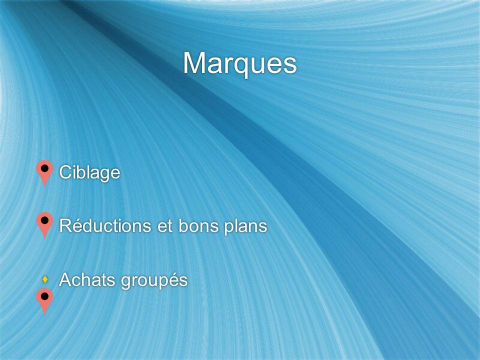 Marques Ciblage Réductions et bons plans Achats groupés