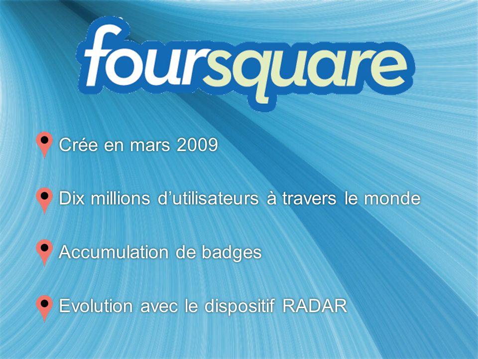 Crée en mars 2009 Dix millions d'utilisateurs à travers le monde.