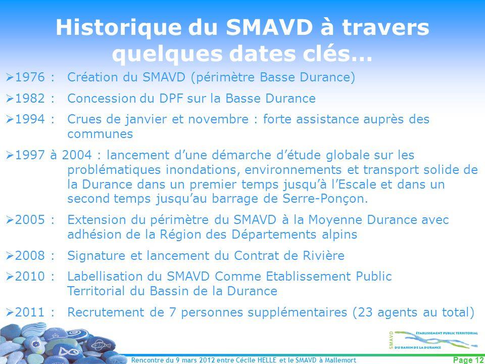 Historique du SMAVD à travers quelques dates clés…