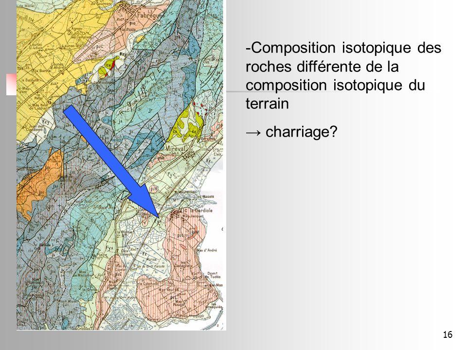 Composition isotopique des roches différente de la composition isotopique du terrain