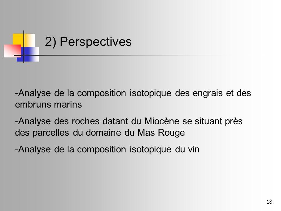 2) Perspectives Analyse de la composition isotopique des engrais et des embruns marins.