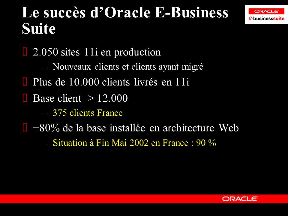 Le succès d'Oracle E-Business Suite