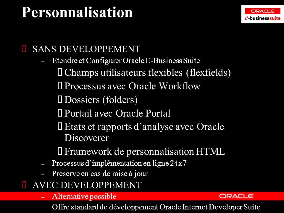 Personnalisation Champs utilisateurs flexibles (flexfields)