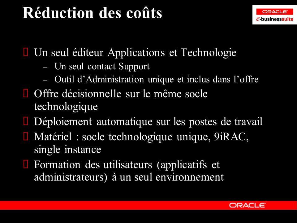 Réduction des coûts Un seul éditeur Applications et Technologie