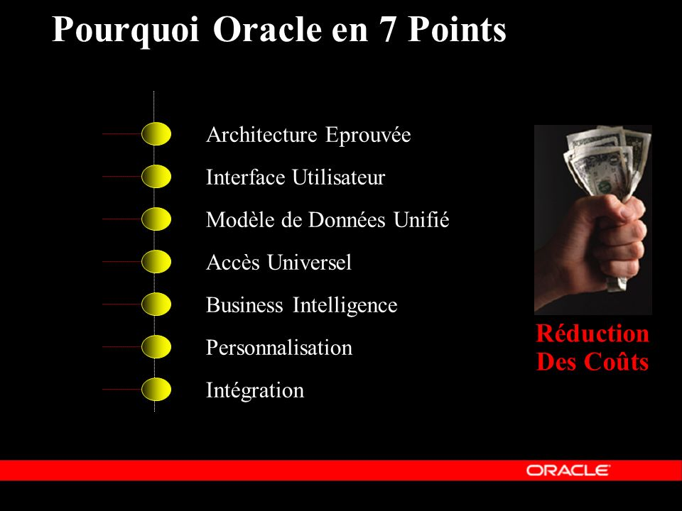 Pourquoi Oracle en 7 Points