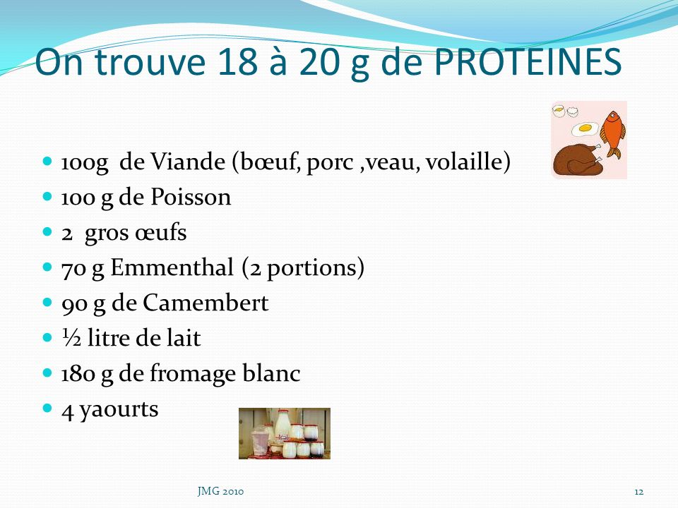 On trouve 18 à 20 g de PROTEINES