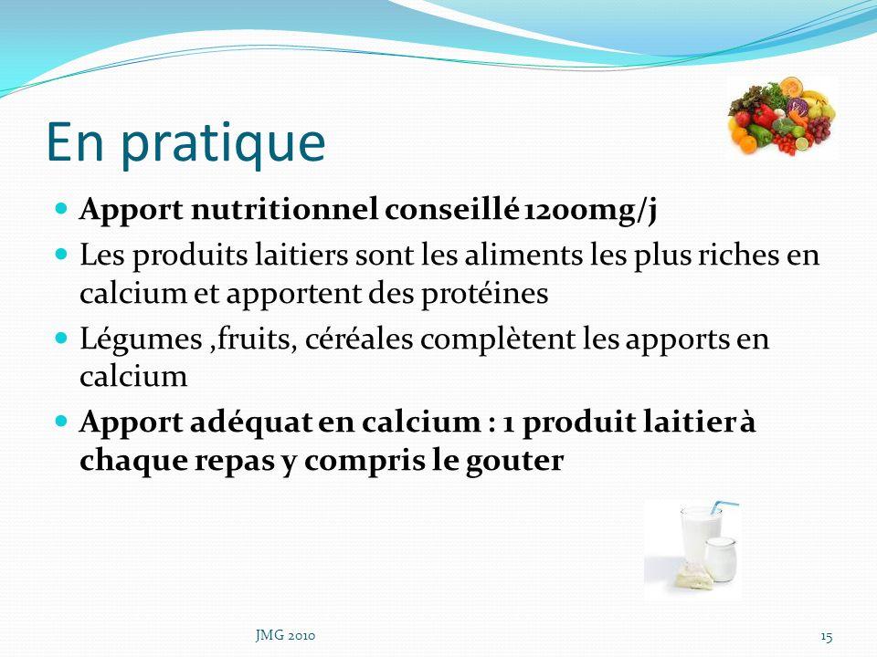 En pratique Apport nutritionnel conseillé 1200mg/j