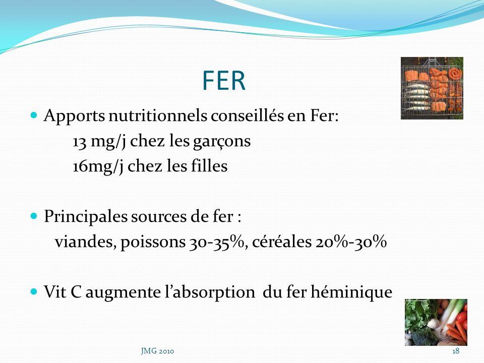 FER Apports nutritionnels conseillés en Fer: 13 mg/j chez les garçons