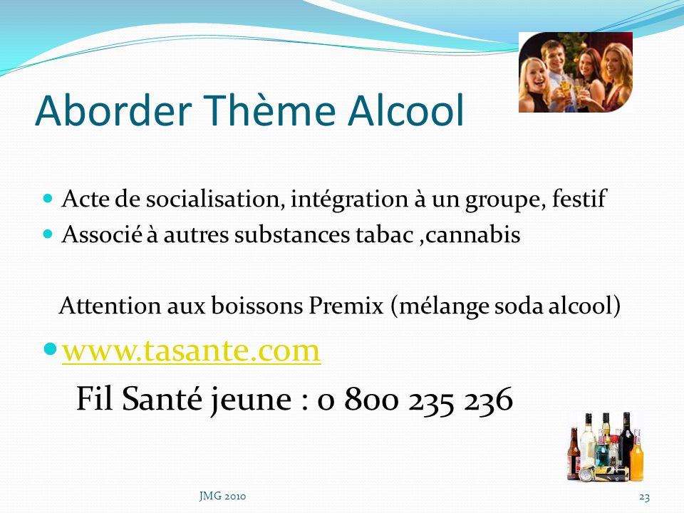 Aborder Thème Alcool www.tasante.com Fil Santé jeune : 0 800 235 236