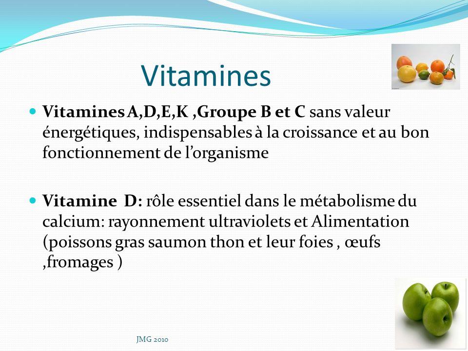 Vitamines Vitamines A,D,E,K ,Groupe B et C sans valeur énergétiques, indispensables à la croissance et au bon fonctionnement de l'organisme.