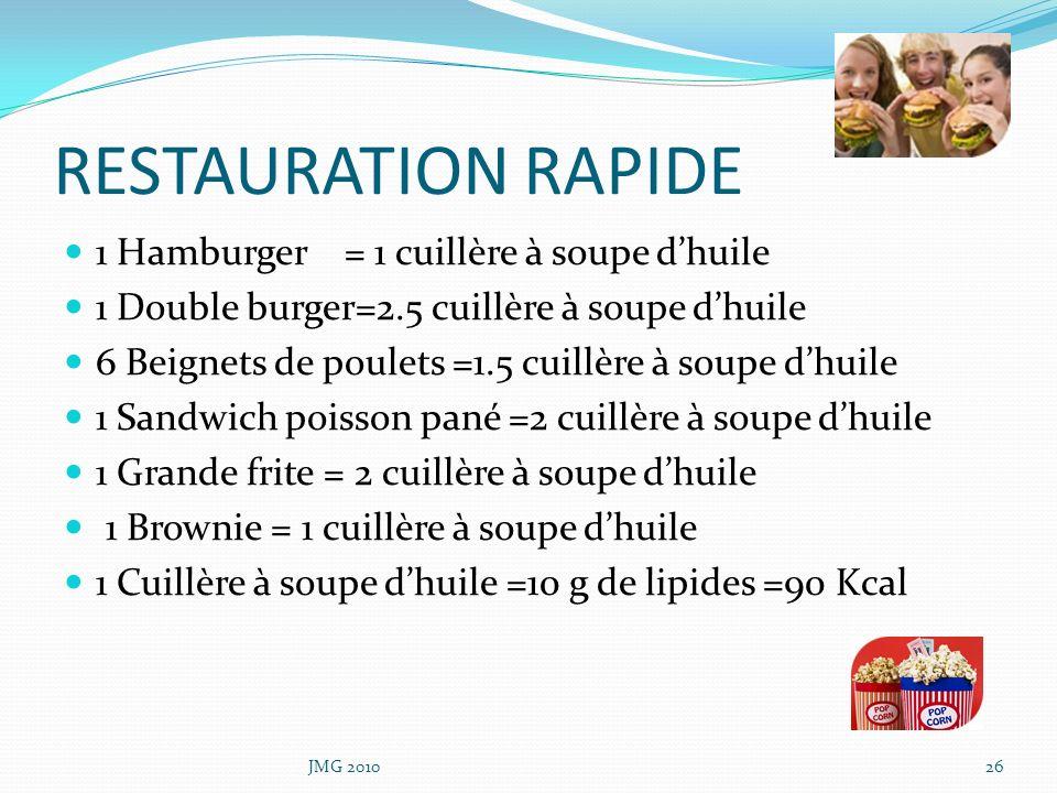 RESTAURATION RAPIDE 1 Hamburger = 1 cuillère à soupe d'huile