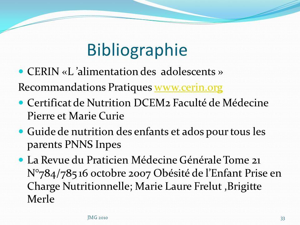 Bibliographie CERIN «L 'alimentation des adolescents »