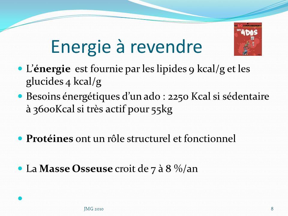 Energie à revendre L'énergie est fournie par les lipides 9 kcal/g et les glucides 4 kcal/g.