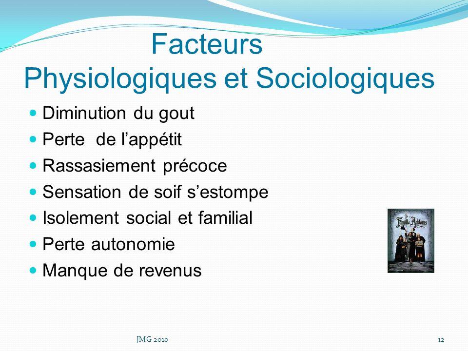 Facteurs Physiologiques et Sociologiques