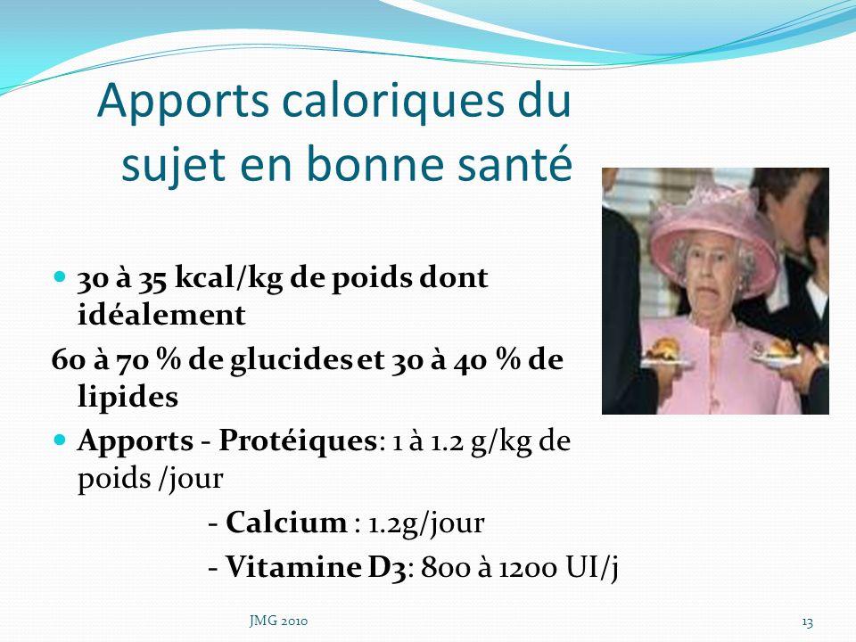 Apports caloriques du sujet en bonne santé