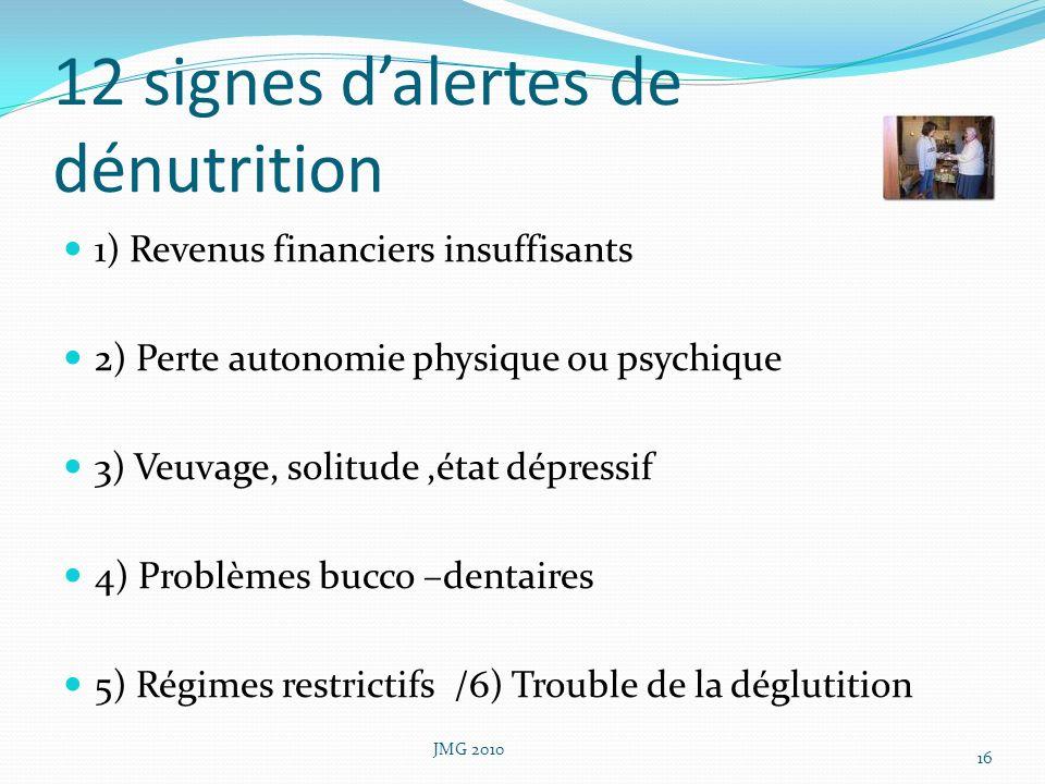 12 signes d'alertes de dénutrition