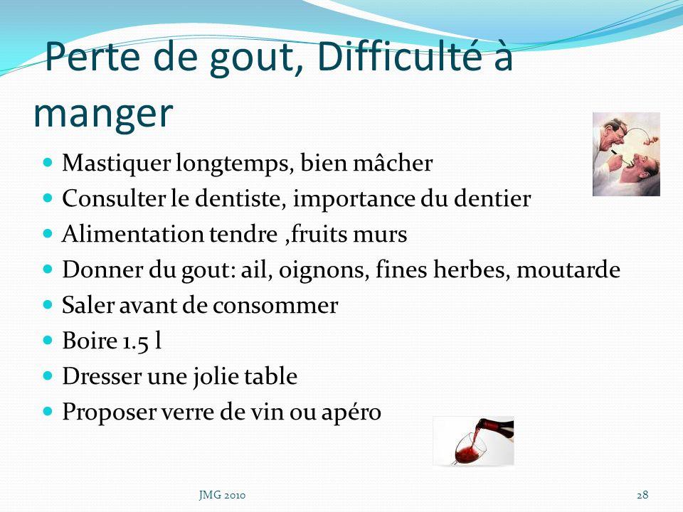 Perte de gout, Difficulté à manger