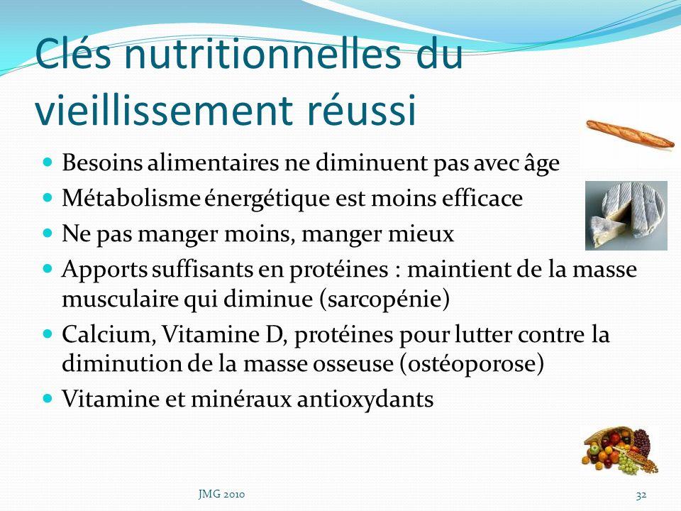 Clés nutritionnelles du vieillissement réussi