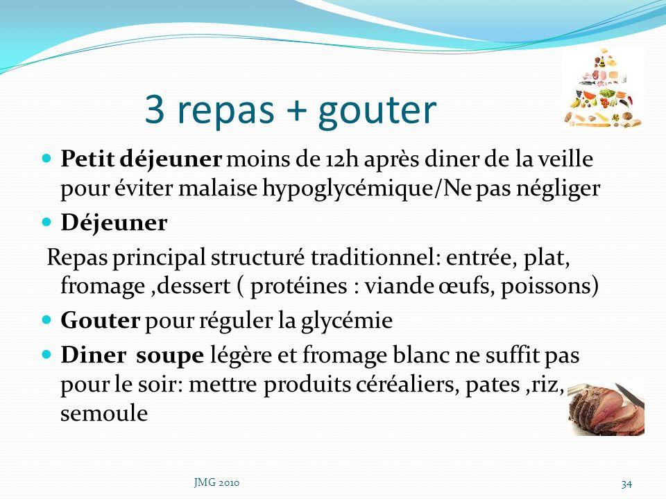 3 repas + gouter Petit déjeuner moins de 12h après diner de la veille pour éviter malaise hypoglycémique/Ne pas négliger.