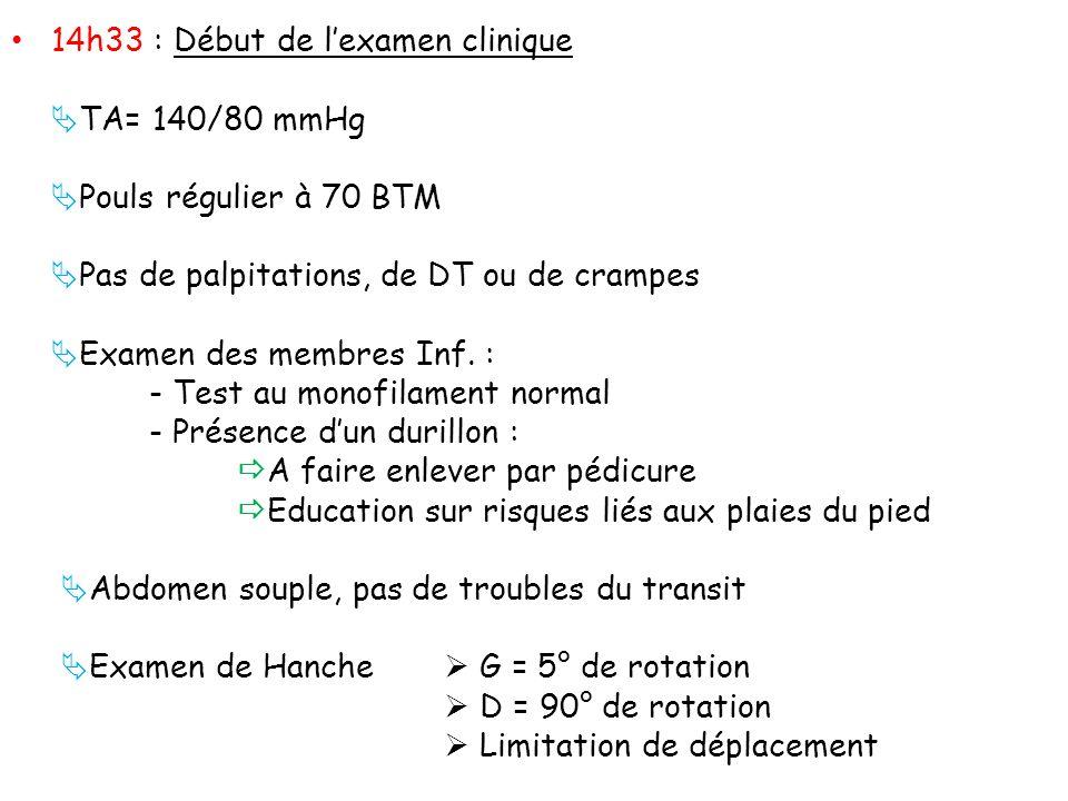 14h33 : Début de l'examen clinique