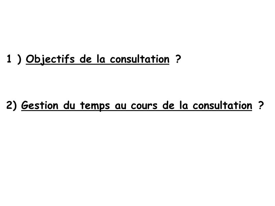 1 ) Objectifs de la consultation