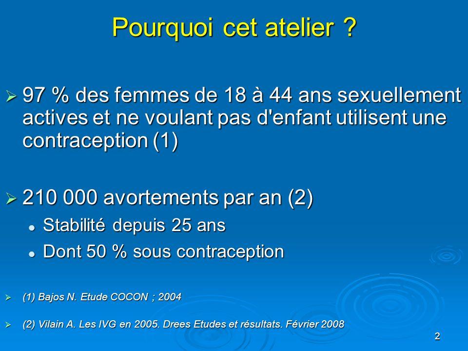 Pourquoi cet atelier 97 % des femmes de 18 à 44 ans sexuellement actives et ne voulant pas d enfant utilisent une contraception (1)