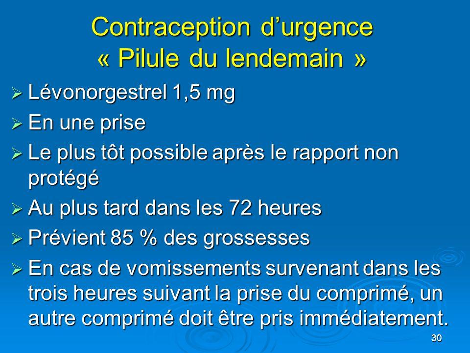 Contraception d'urgence « Pilule du lendemain »