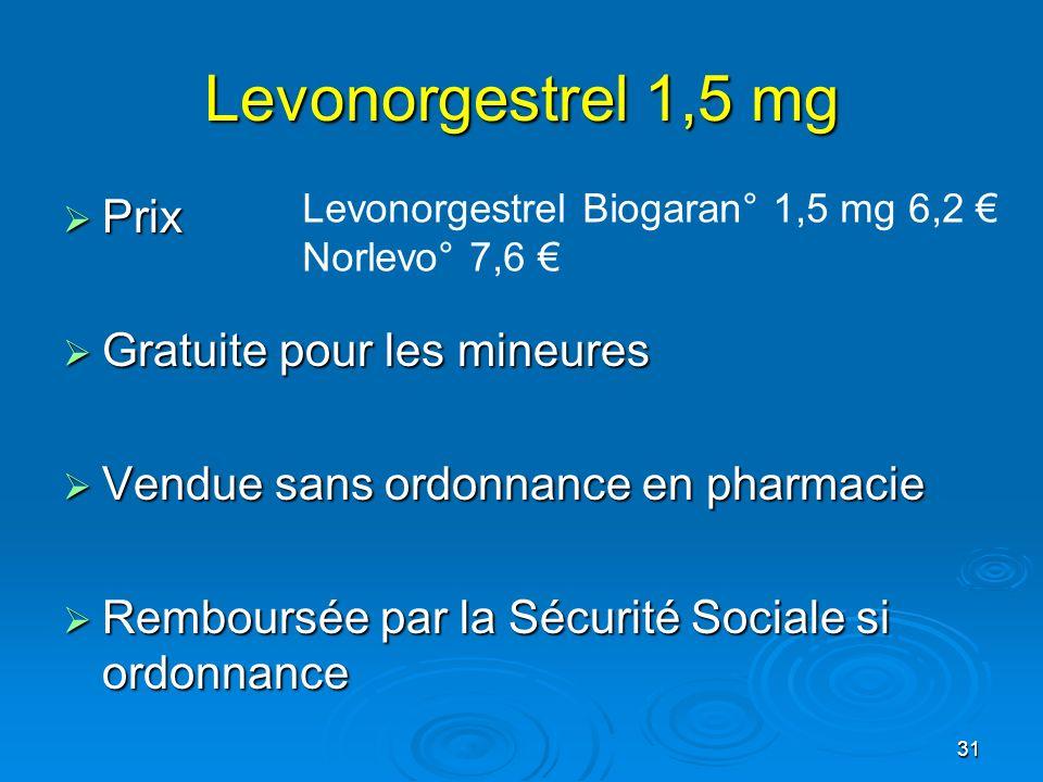 Levonorgestrel 1,5 mg Prix Gratuite pour les mineures