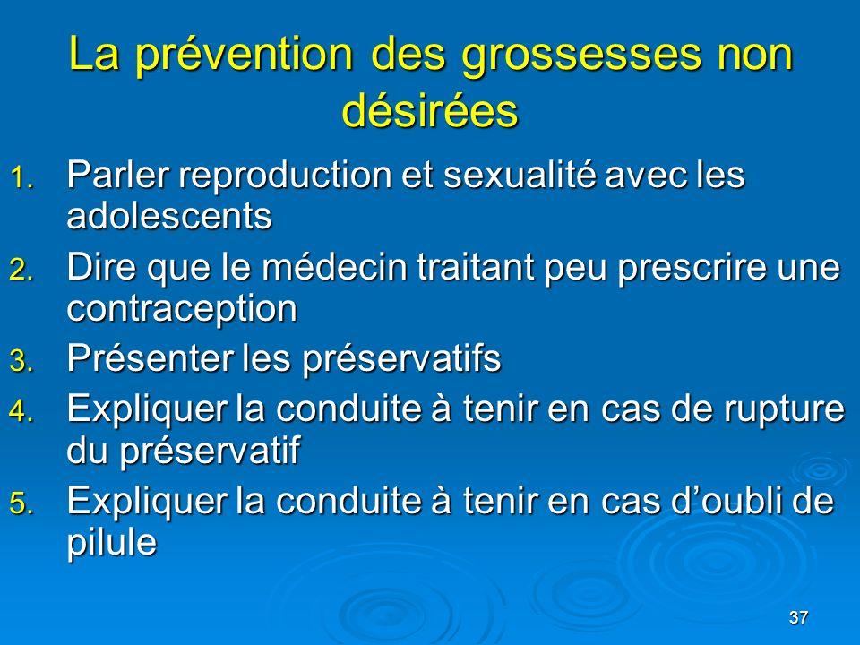 La prévention des grossesses non désirées
