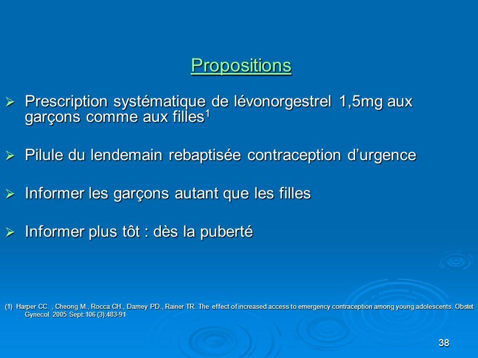 Propositions Prescription systématique de lévonorgestrel 1,5mg aux garçons comme aux filles1. Pilule du lendemain rebaptisée contraception d'urgence.