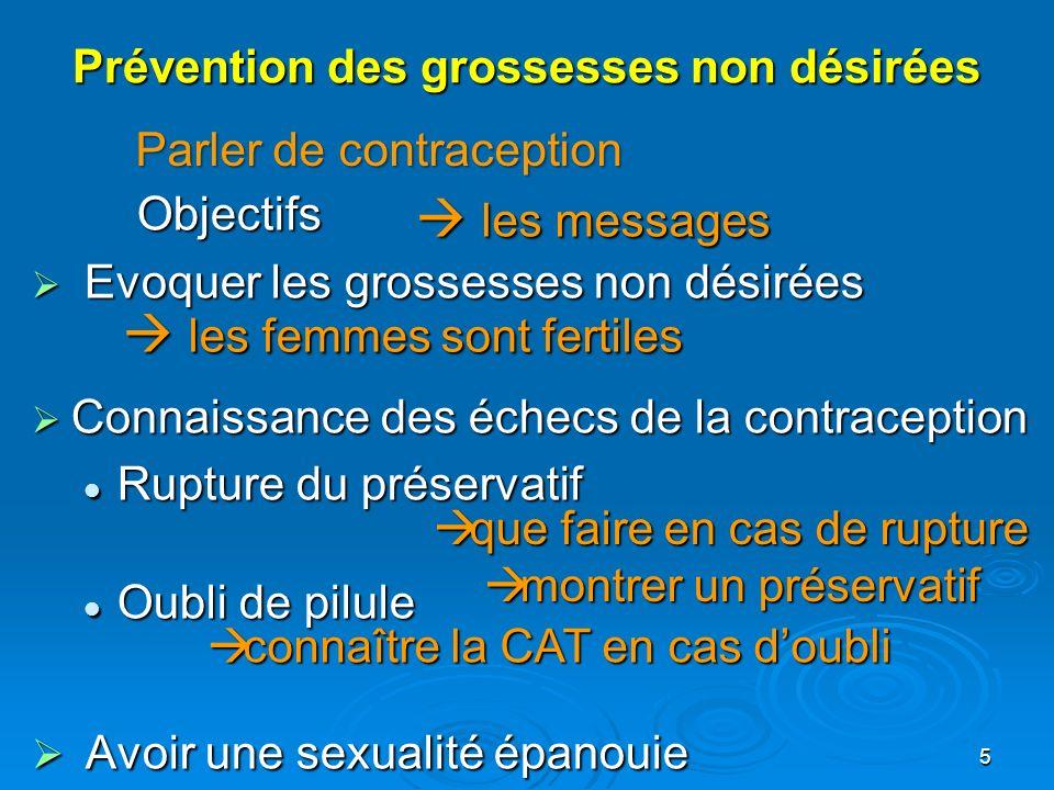Prévention des grossesses non désirées