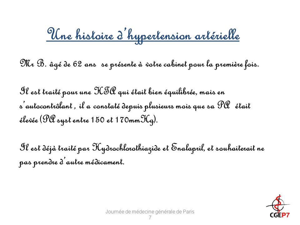 Une histoire d'hypertension artérielle
